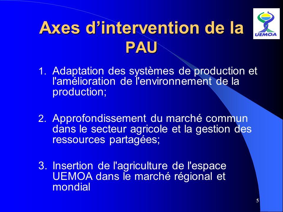 5 Axes dintervention de la PAU 1. Adaptation des systèmes de production et l'amélioration de l'environnement de la production; 2. Approfondissement du