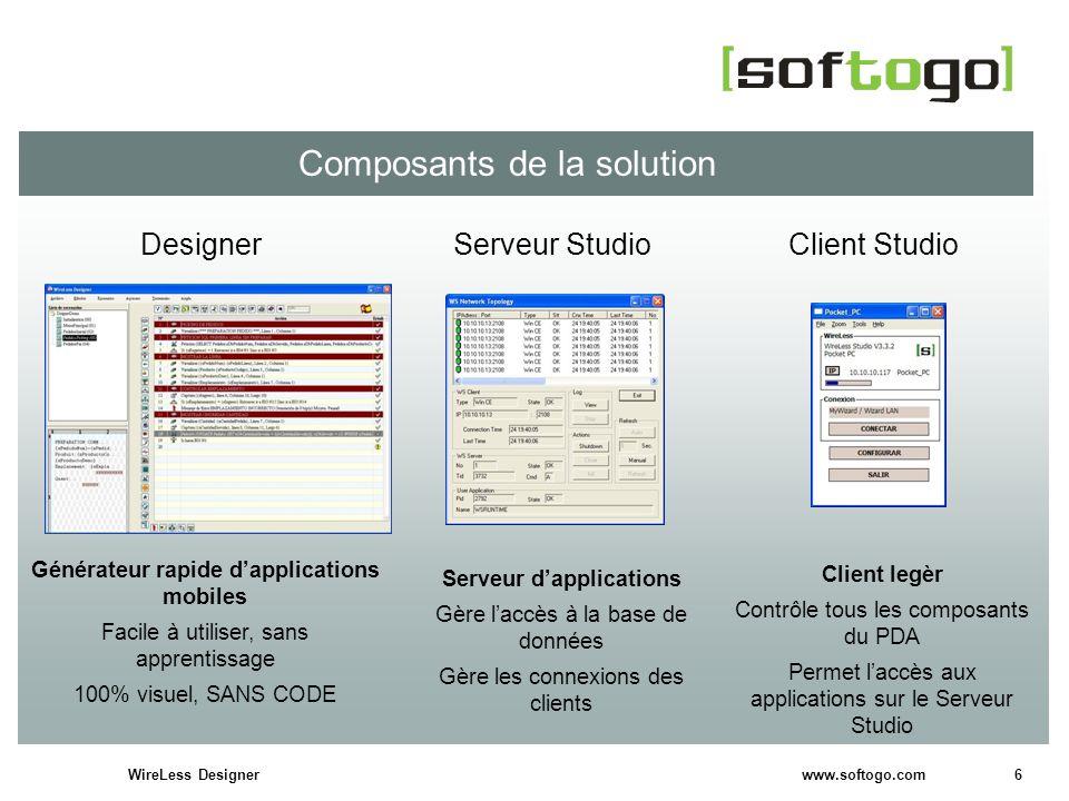6WireLess Designer www.softogo.com Composants de la solution Générateur rapide dapplications mobiles Facile à utiliser, sans apprentissage 100% visuel