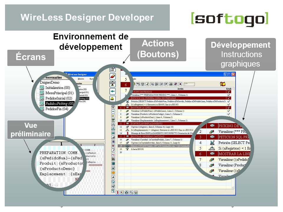 8WireLess Designer www.softogo.com WireLess Designer Developer Environnement de développement Développement Instructions graphiques Actions (Boutons)