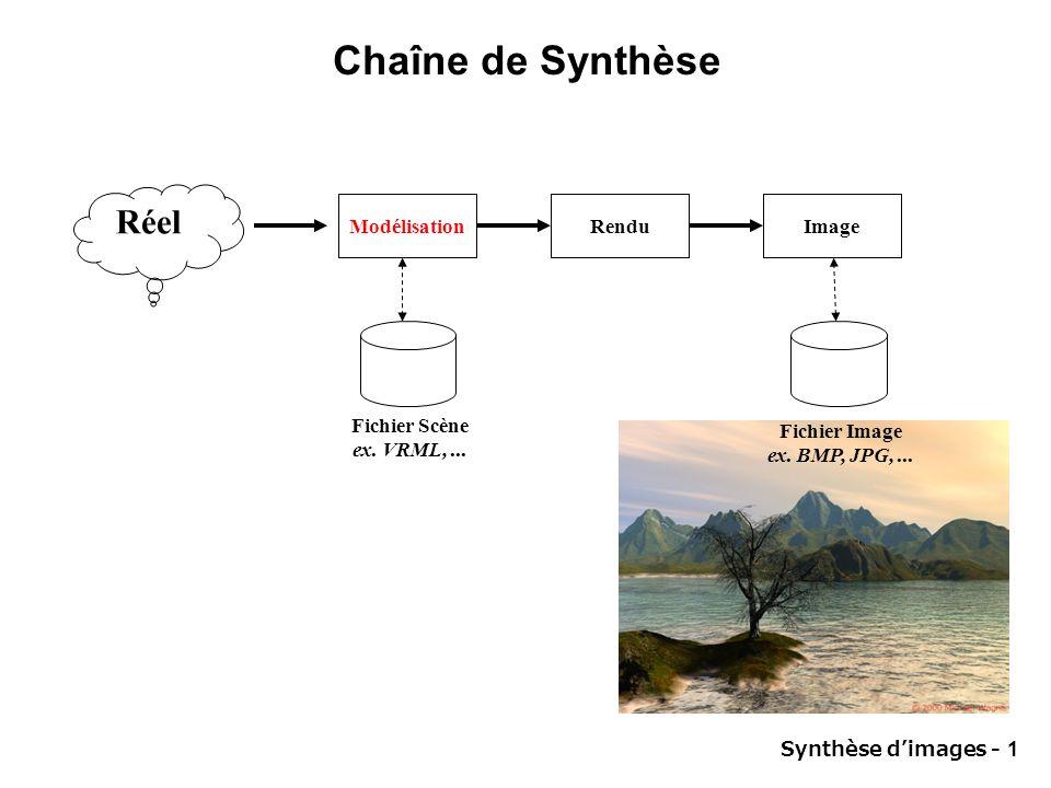 Synthèse dimages - 1 Chaîne de Synthèse Modélisation Réel RenduImage Fichier Scène ex. VRML,... Fichier Image ex. BMP, JPG,...