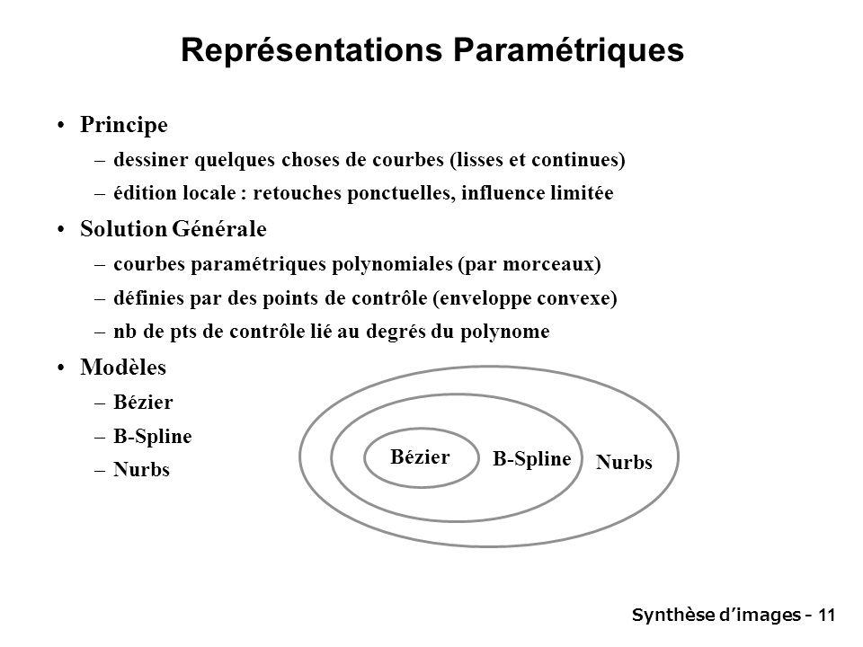 Synthèse dimages - 11 Représentations Paramétriques Principe –dessiner quelques choses de courbes (lisses et continues) –édition locale : retouches po