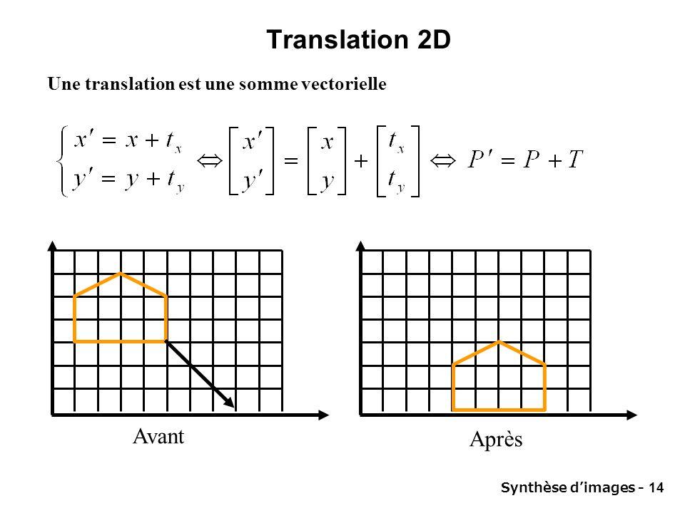 Synthèse dimages - 14 Translation 2D Une translation est une somme vectorielle Avant Après