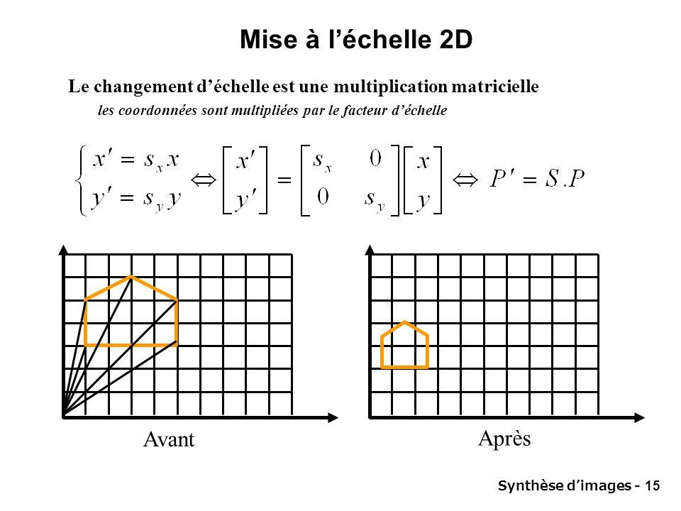 Synthèse dimages - 15 Mise à léchelle 2D Le changement déchelle est une multiplication matricielle les coordonnées sont multipliées par le facteur déc