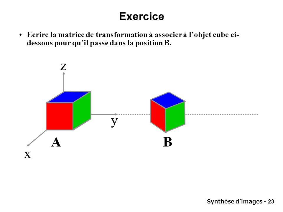 Synthèse dimages - 23 Exercice Ecrire la matrice de transformation à associer à lobjet cube ci- dessous pour quil passe dans la position B. A B x y z