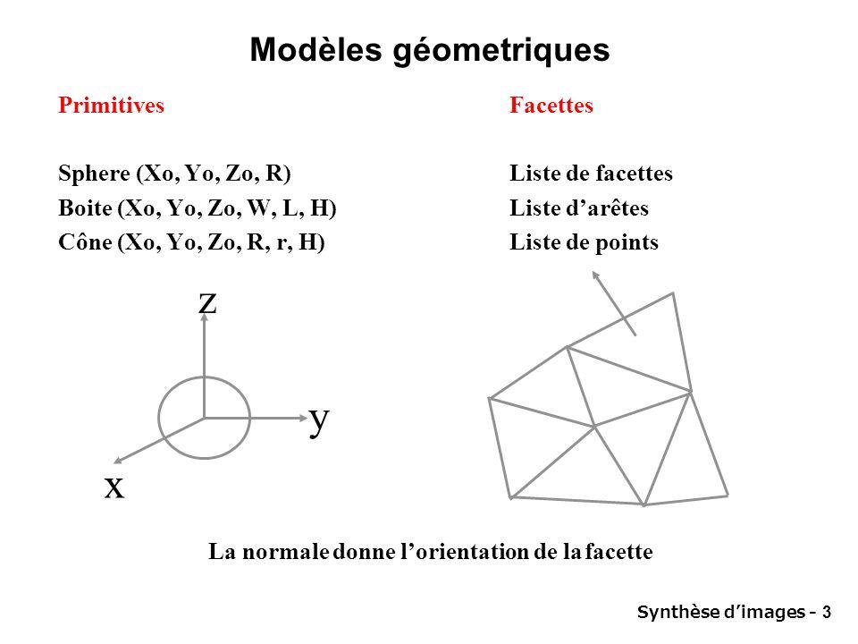 Synthèse dimages - 3 Modèles géometriques PrimitivesFacettes Sphere (Xo, Yo, Zo, R)Liste de facettes Boite (Xo, Yo, Zo, W, L, H)Liste darêtes Cône (Xo
