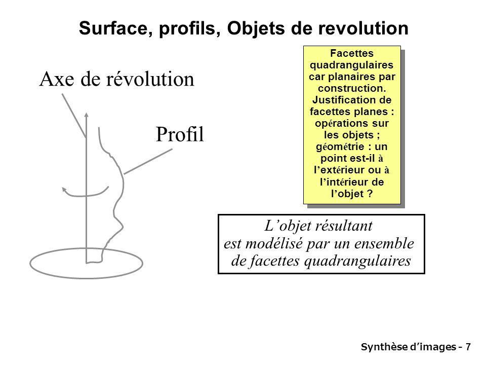 Synthèse dimages - 7 Surface, profils, Objets de revolution Profil Axe de révolution Lobjet résultant est modélisé par un ensemble de facettes quadran