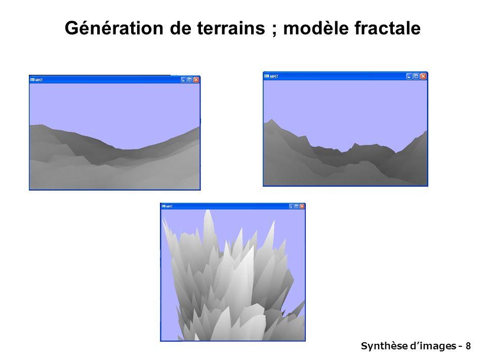 Synthèse dimages - 8 Génération de terrains ; modèle fractale