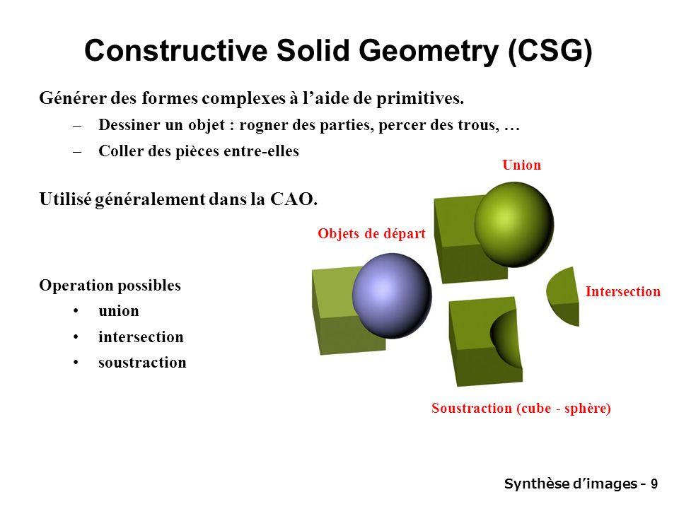 Synthèse dimages - 9 Soustraction (cube - sphère) Intersection Union Objets de départ Constructive Solid Geometry (CSG) Générer des formes complexes à