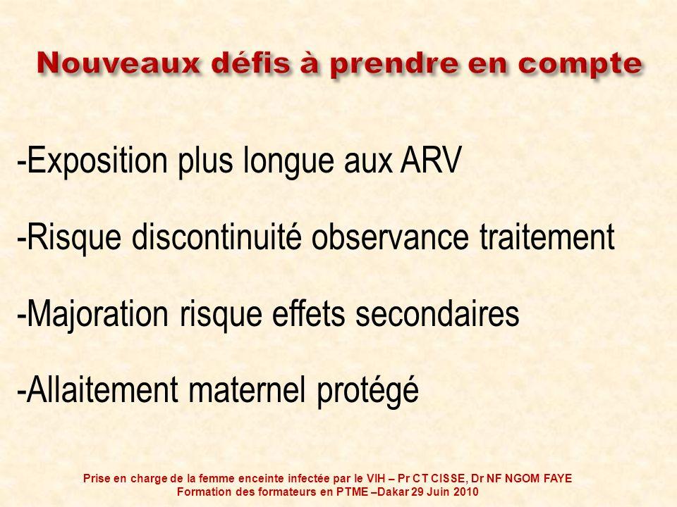 -Exposition plus longue aux ARV -Risque discontinuité observance traitement -Majoration risque effets secondaires -Allaitement maternel protégé Prise