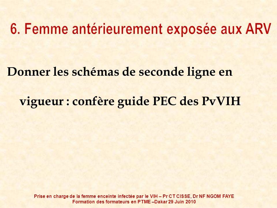 Donner les schémas de seconde ligne en vigueur : confère guide PEC des PvVIH Prise en charge de la femme enceinte infectée par le VIH – Pr CT CISSE, D