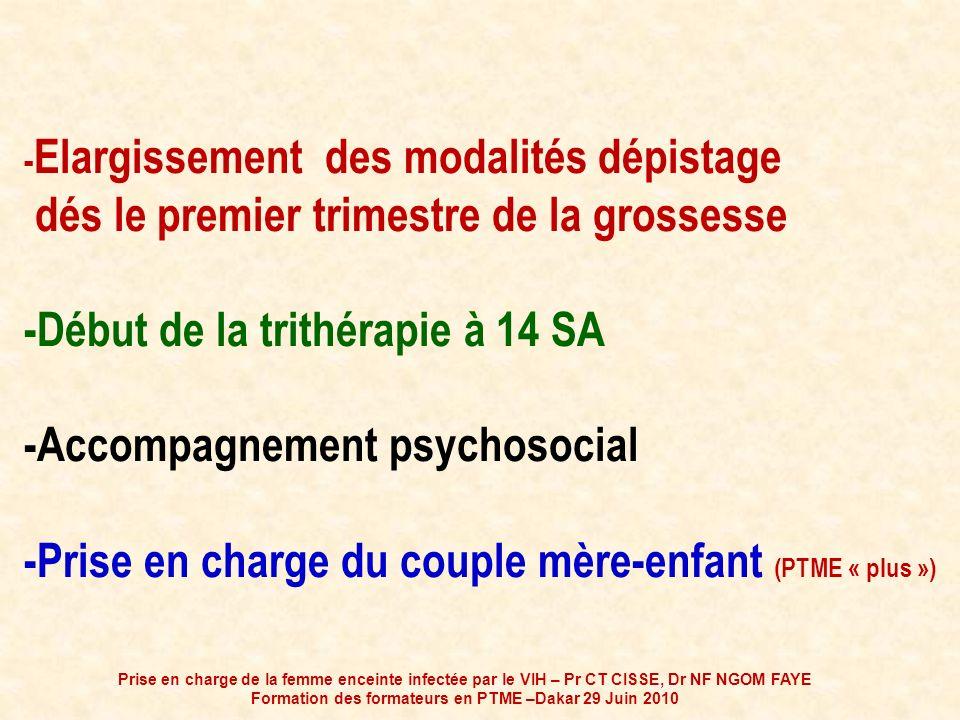 - Elargissement des modalités dépistage dés le premier trimestre de la grossesse -Début de la trithérapie à 14 SA -Accompagnement psychosocial -Prise