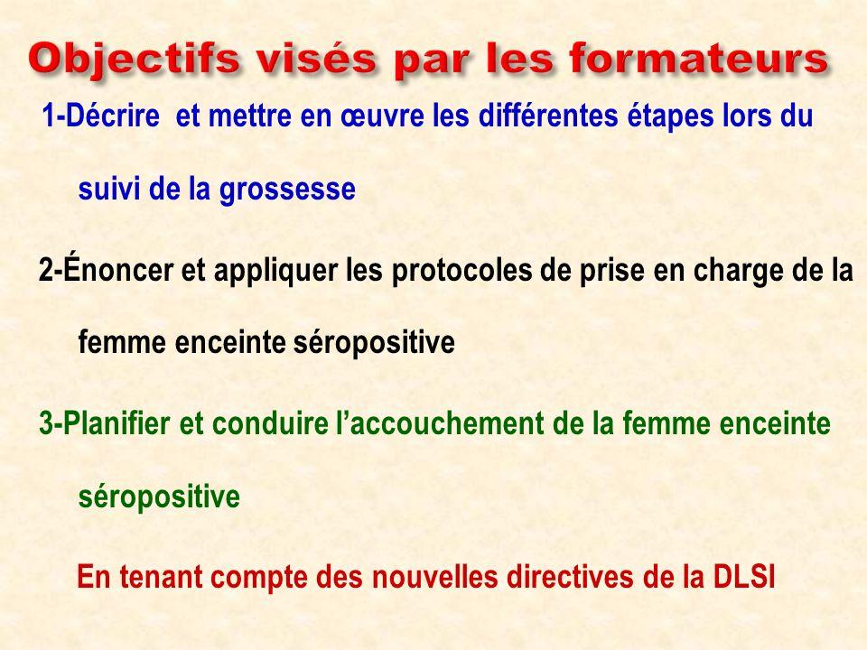 Objectifs visés par les formateurs 1-Décrire et mettre en œuvre les différentes étapes lors du suivi de la grossesse 2-Énoncer et appliquer les protoc