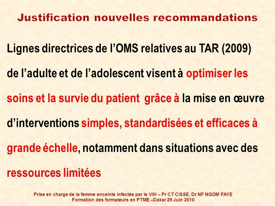 1.Femme ayant besoin de traitement pour elle-même Stade OMS 3 ou 4 ou taux de CD4 350/mm 3 -VIH 1 : AZT 300 mg + 3TC 150 mg (deux fois par jour) + EFV 600 mg le soir Ou AZT 300 mg + 3TC 150 mg + NVP 200 mg deux fois par jour -VIH 2 ou VIH 1 + 2 : AZT 300mg + 3TC 150 mg + LPV/r (400mg/100mg) deux fois par jour En cas danémie prescrire TDF 200 mg par jour Prise en charge de la femme enceinte infectée par le VIH – Pr CT CISSE, Dr NF NGOM FAYE Formation des formateurs en PTME –Dakar 29 Juin 2010