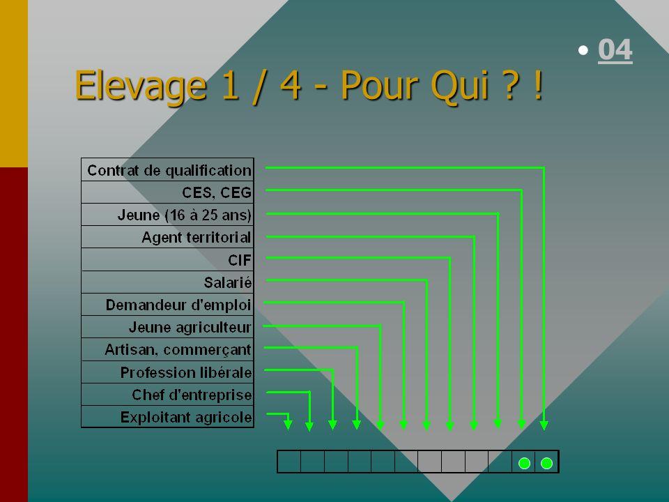 Elevage 1 / 4 - Pour Qui ? ! 04