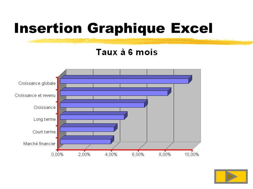 9 Voici un graphique avec MS-Graf