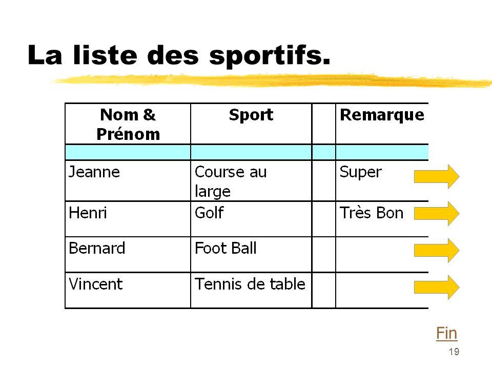 18 La page des Sportifs zLa liste des sportifs. zJeanne Bertollinio zHenri Chapin zBernard Fernier zVincent Journoux