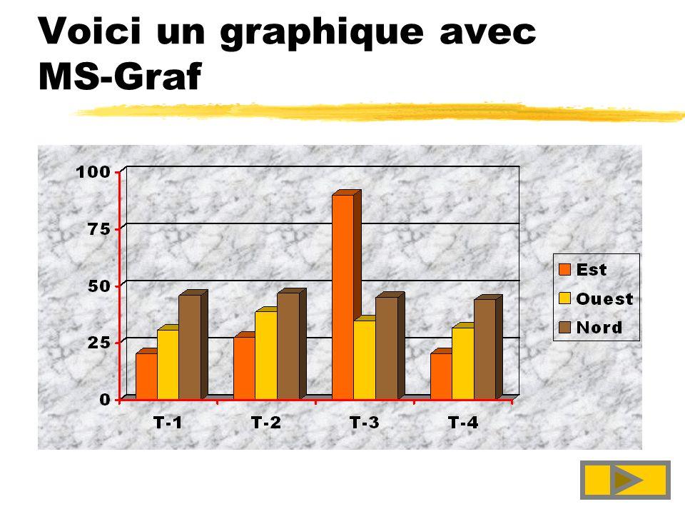 8 La page du pot pourri zVoici un graphique avec MS-Graf zInsertion Graphique Excel zGroupe G. Bégot zColoriage d une image zLes formes automatiques z