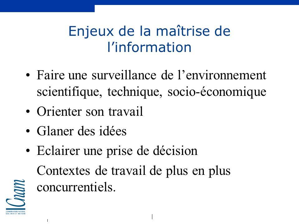 Economie de lIST Les contenus inscrits dans une économie marchande (Ressources acquises par la bibliothèque du Cnam par licence) Les contenus financés en amont par lEtat, édition publique (Ex: Campus numériques en France) Les contenus développés dans le cadre dune économie communautaire (archives ouvertes, wikipédia)