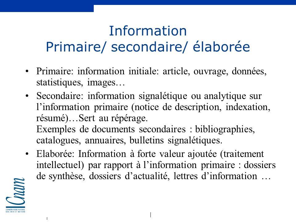 Les dictionnaires et encyclopédies Liste de dictionnaires en informatique http://www.dmoz.org/World/Fran%c3%a7ais/Informati que/Terminologie/ Les encyclopédies généralistes: http://www.universalis-edu.com/ http://fr.wikipedia.org Les spécialisés http://www.techniques-ingenieur.fr/ http://springerlink.metapress.com/computer-science/