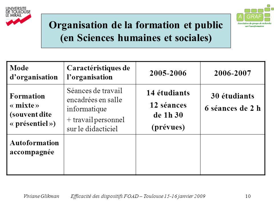 Viviane GlikmanEfficacité des dispositifs FOAD – Toulouse 15-16 janvier 200910 Mode dorganisation Caractéristiques de lorganisation 2005-20062006-2007