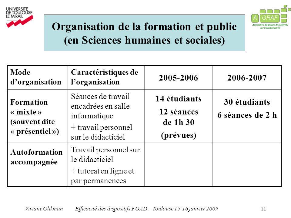 Viviane GlikmanEfficacité des dispositifs FOAD – Toulouse 15-16 janvier 200911 Mode dorganisation Caractéristiques de lorganisation 2005-20062006-2007
