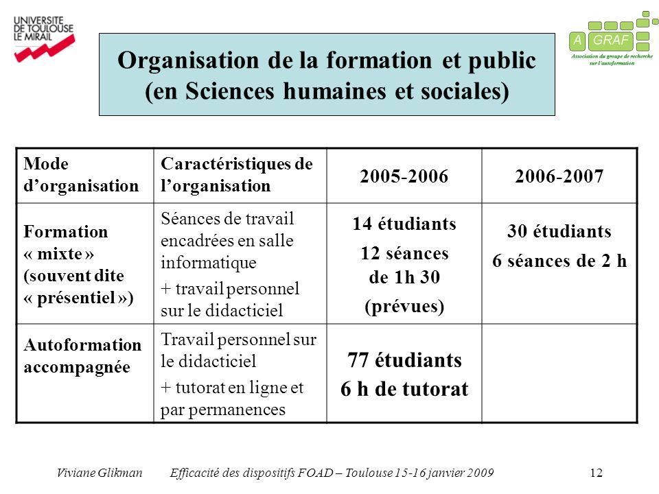 Viviane GlikmanEfficacité des dispositifs FOAD – Toulouse 15-16 janvier 200912 Mode dorganisation Caractéristiques de lorganisation 2005-20062006-2007