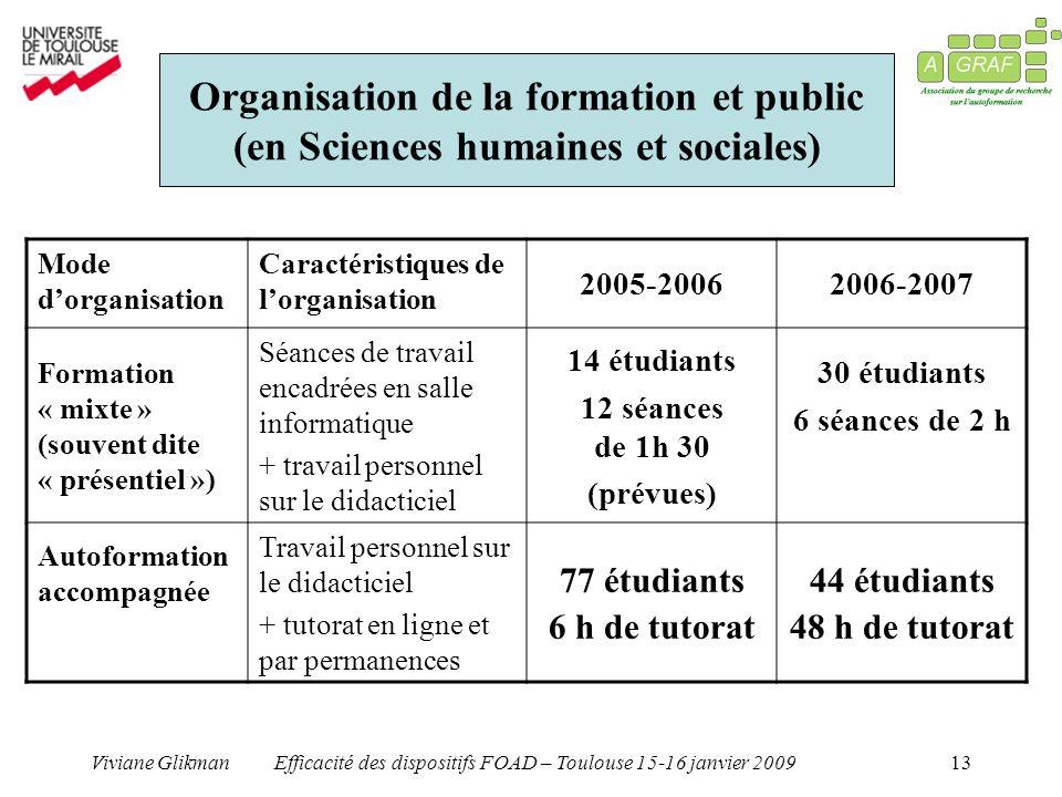 Viviane GlikmanEfficacité des dispositifs FOAD – Toulouse 15-16 janvier 200913 Mode dorganisation Caractéristiques de lorganisation 2005-20062006-2007