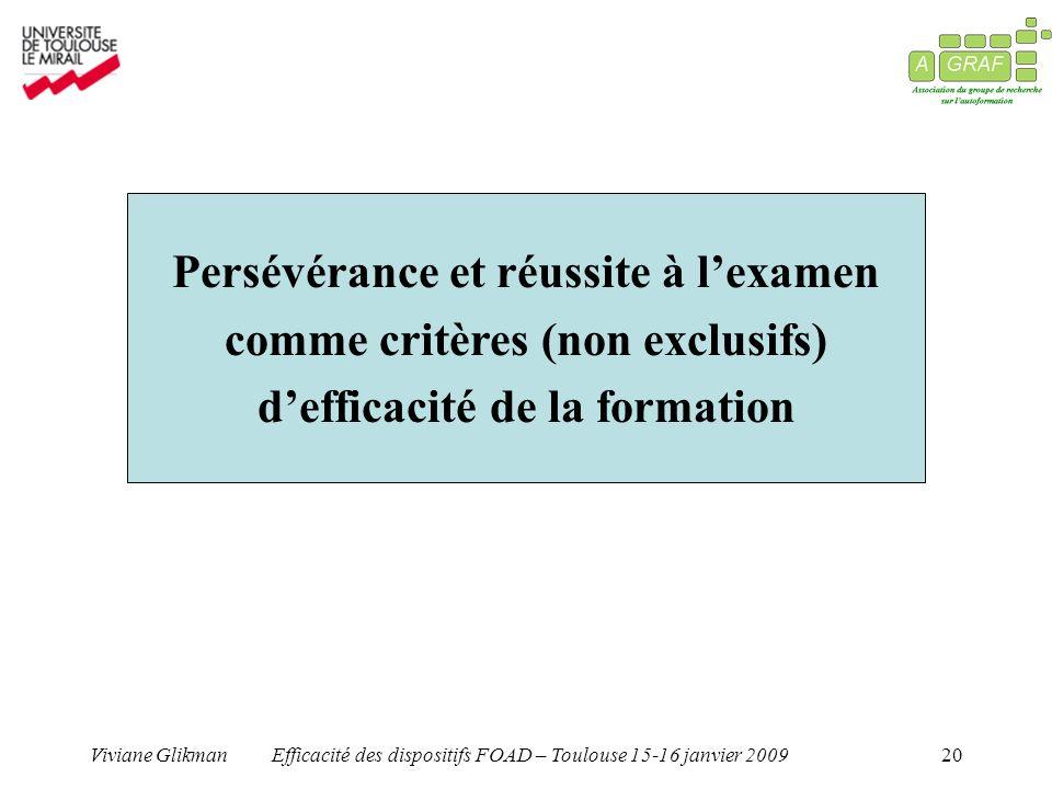 Viviane GlikmanEfficacité des dispositifs FOAD – Toulouse 15-16 janvier 200920 Persévérance et réussite à lexamen comme critères (non exclusifs) deffi