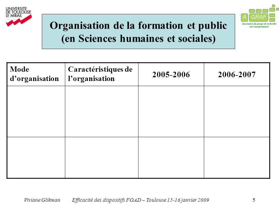 Viviane GlikmanEfficacité des dispositifs FOAD – Toulouse 15-16 janvier 20095 Organisation de la formation et public (en Sciences humaines et sociales
