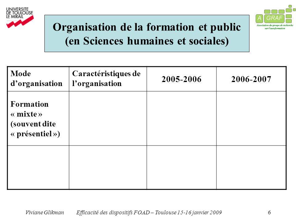 Viviane GlikmanEfficacité des dispositifs FOAD – Toulouse 15-16 janvier 20096 Organisation de la formation et public (en Sciences humaines et sociales