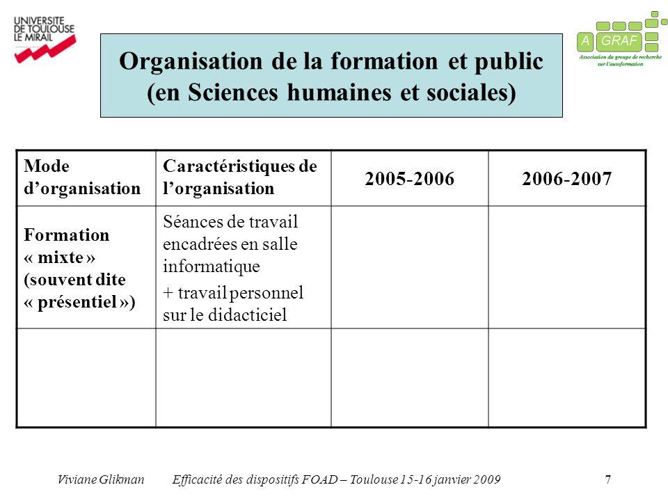 Viviane GlikmanEfficacité des dispositifs FOAD – Toulouse 15-16 janvier 20097 Mode dorganisation Caractéristiques de lorganisation 2005-20062006-2007