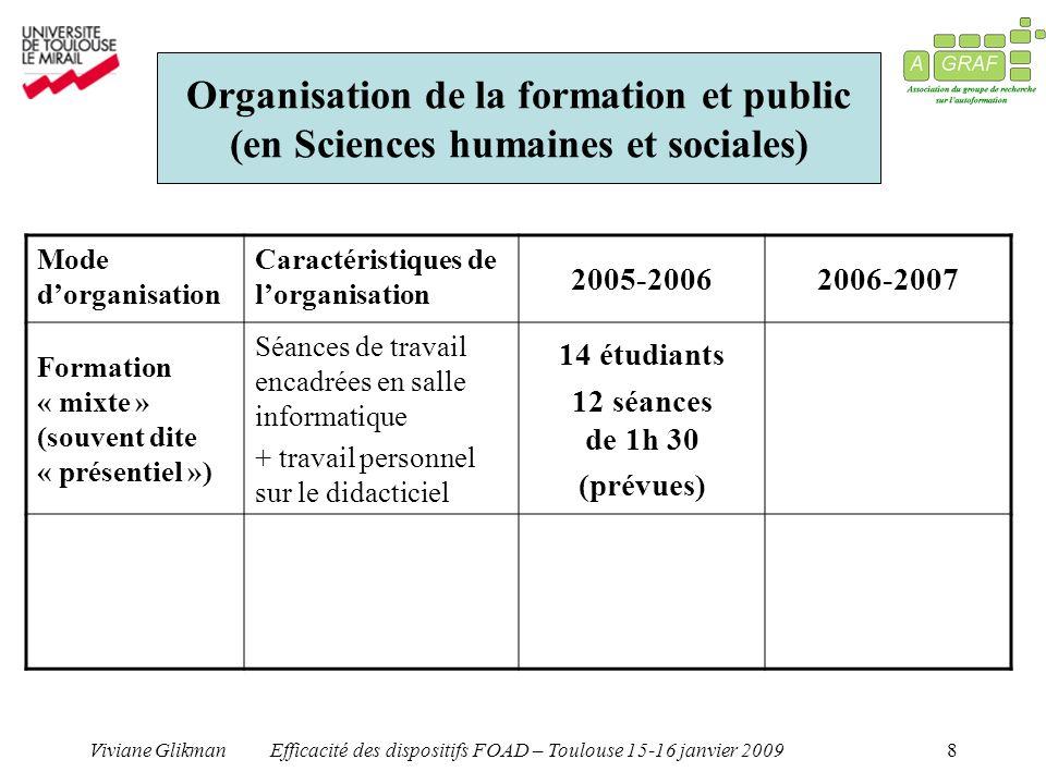 Viviane GlikmanEfficacité des dispositifs FOAD – Toulouse 15-16 janvier 20098 Mode dorganisation Caractéristiques de lorganisation 2005-20062006-2007