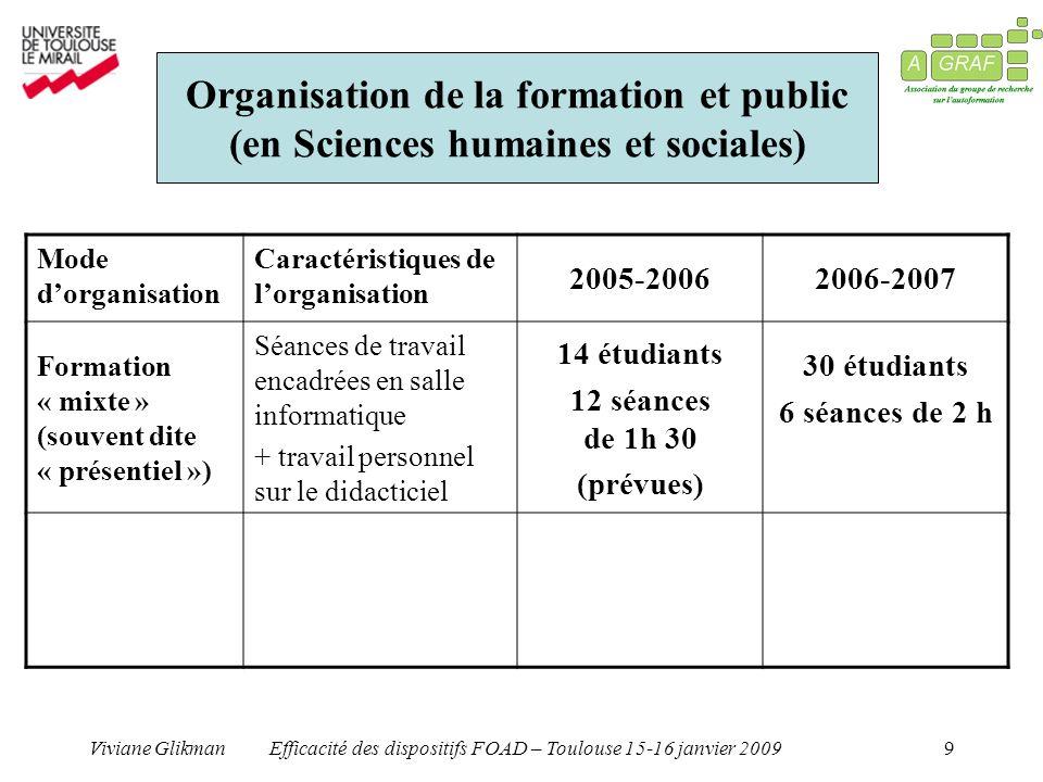 Viviane GlikmanEfficacité des dispositifs FOAD – Toulouse 15-16 janvier 20099 Mode dorganisation Caractéristiques de lorganisation 2005-20062006-2007