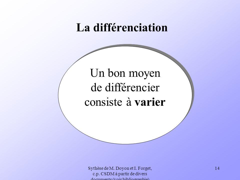 Sythèse de M. Doyon et I. Forget, c.p. CSDM à partir de divers documents (voir bibliographie) 14 La différenciation Un bon moyen de différencier consi