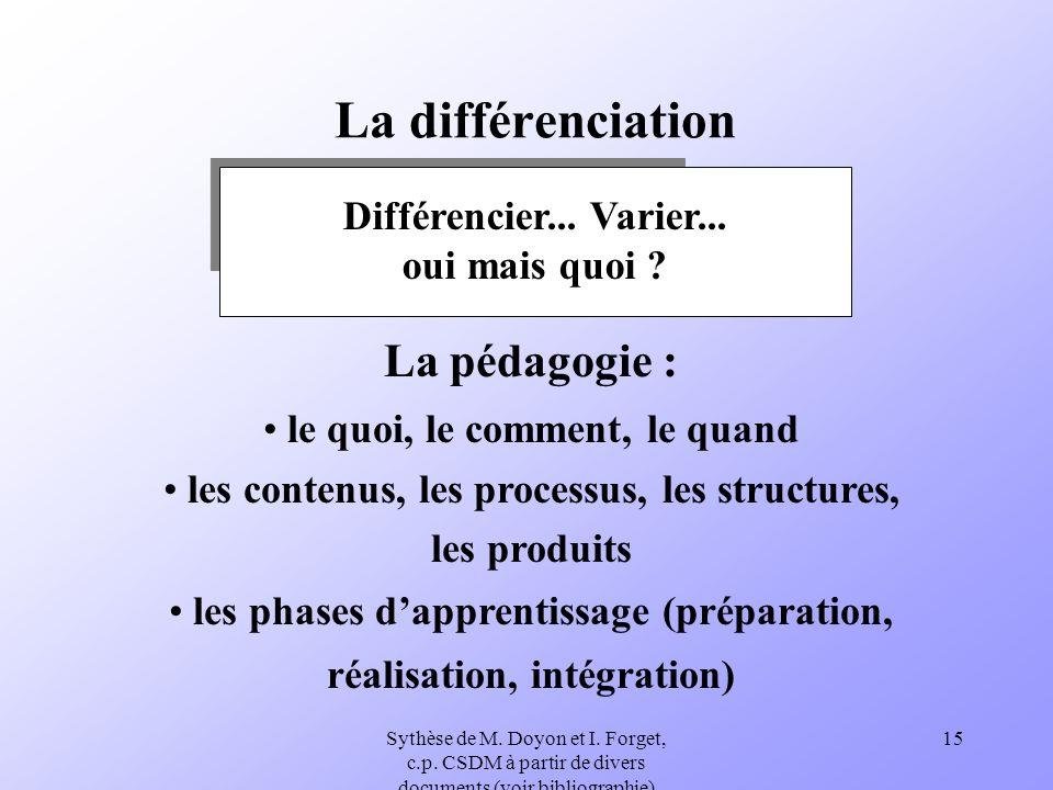 Sythèse de M. Doyon et I. Forget, c.p. CSDM à partir de divers documents (voir bibliographie) 15 La différenciation Différencier... Varier... oui mais