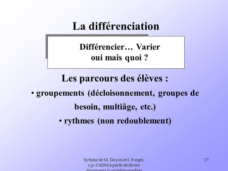 Sythèse de M. Doyon et I. Forget, c.p. CSDM à partir de divers documents (voir bibliographie) 17 La différenciation Différencier… Varier oui mais quoi