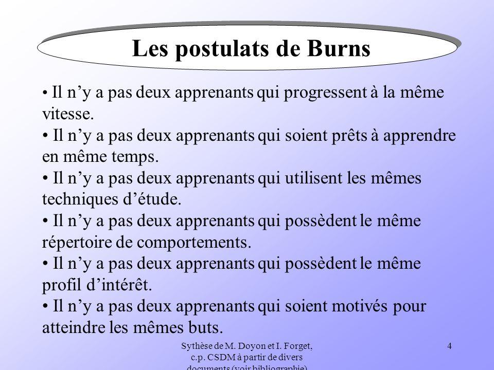Sythèse de M. Doyon et I. Forget, c.p. CSDM à partir de divers documents (voir bibliographie) 4 Les postulats de Burns Il ny a pas deux apprenants qui