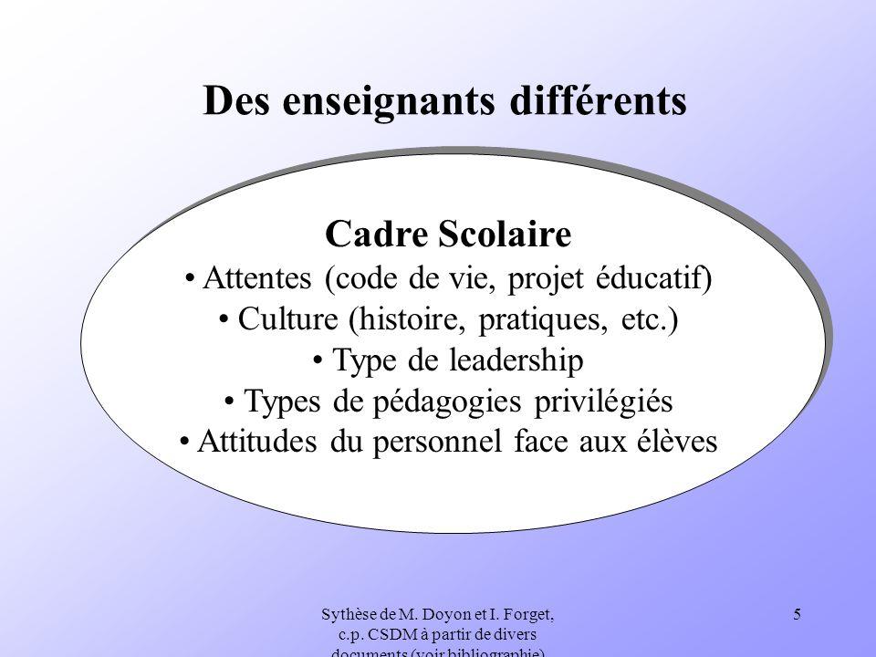 Sythèse de M. Doyon et I. Forget, c.p. CSDM à partir de divers documents (voir bibliographie) 5 Des enseignants différents Cadre Scolaire Attentes (co