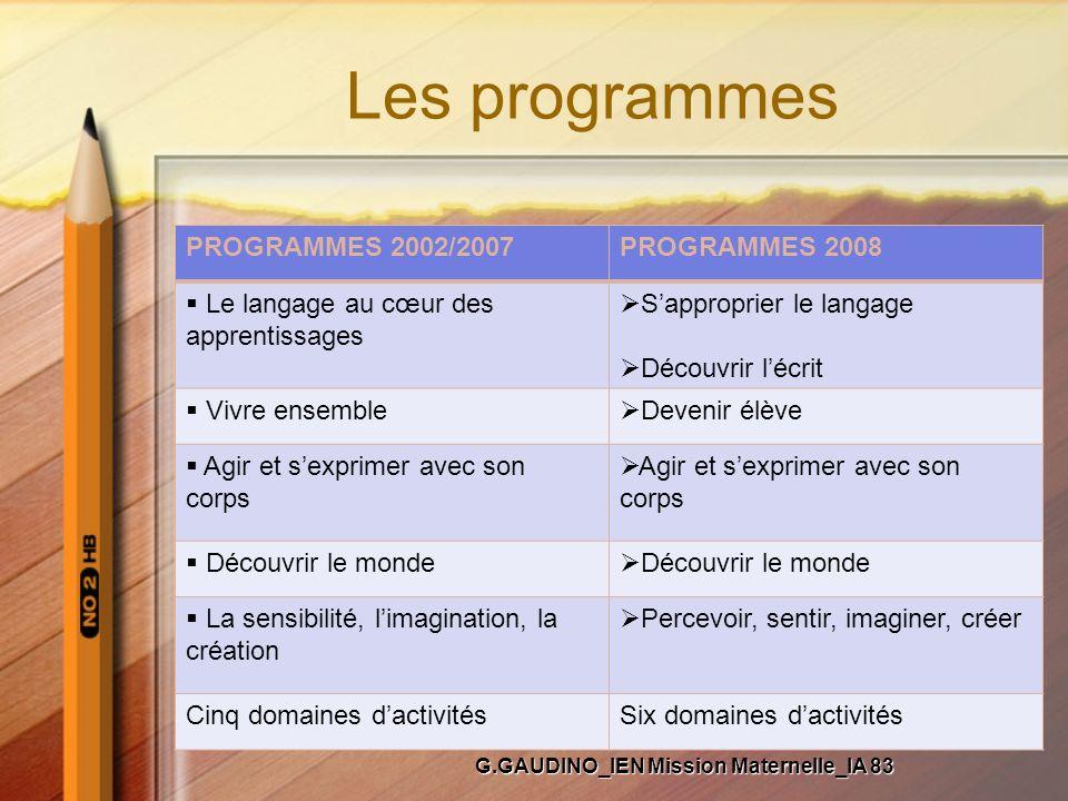 Les programmes PROGRAMMES 2002/2007PROGRAMMES 2008 Le langage au cœur des apprentissages Sapproprier le langage Découvrir lécrit Vivre ensemble Deveni