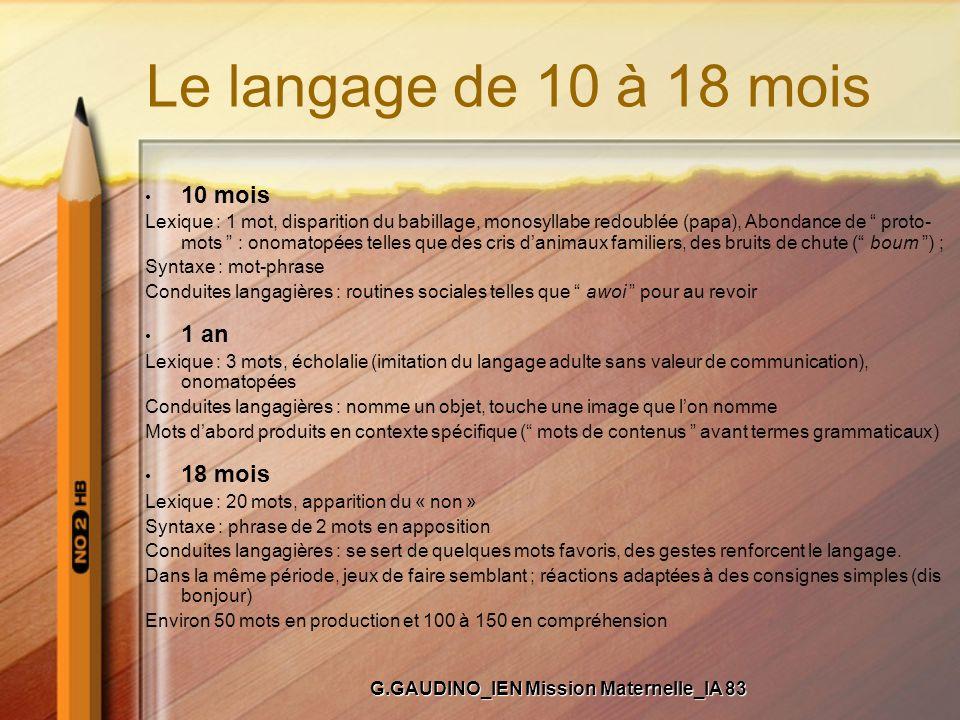 18 mois/3 ans Période dacquisition rapide dans laquelle les noms précèdent les autres catégories, verbes, adjectifs, adverbes, dont lapparition marque lévocation des actions, des états, des propriétés ou qualités des objets et des personnes) – Environ 300 mots vers 2 ans et 500 vers 30 mois Vers 20 mois, combinaison de gestes et de mots pour communiquer (par exemple, bibi + pointage pour montrer le biberon) Entre 18 et 24 mois, combinaison de deux mots ( bibi tombé ; encore ato ; a pu ; oto cassée ) pour exprimer désir, possession, localisation, qualité des objets Acquisition du prénom Combinaisons de mots dans des phrases simples : apparition des catégories syntaxiques (pronoms sujets, déterminants, préposition, début de la conjugaison) En moyenne, phrases de 3 mots à 3 ans ( a pu lolo ) Capacité à entrer dans des petits jeux ; écoute de courtes histoires G.GAUDINO_IEN Mission Maternelle_IA 83