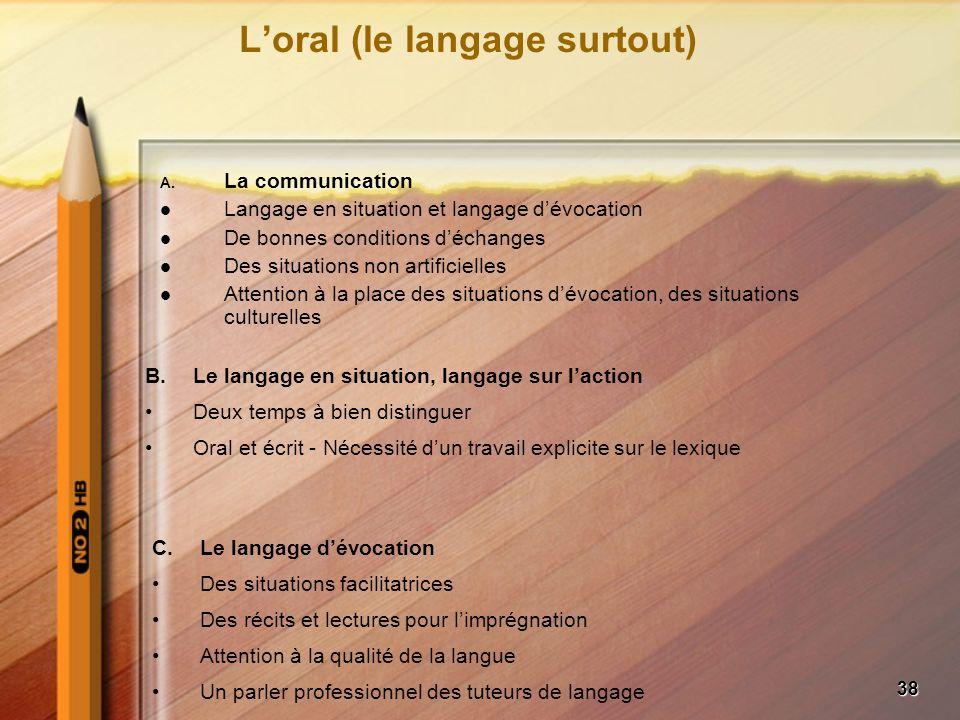 38 Loral (le langage surtout) A. La communication Langage en situation et langage dévocation De bonnes conditions déchanges Des situations non artific