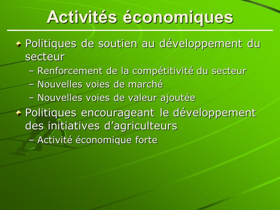 Activités économiques Politiques de soutien au développement du secteur –Renforcement de la compétitivité du secteur –Nouvelles voies de marché –Nouvelles voies de valeur ajoutée Politiques encourageant le développement des initiatives dagriculteurs –Activité économique forte