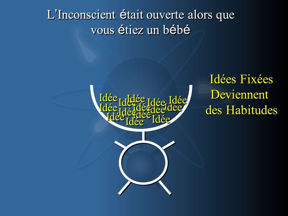 L Inconscient é tait ouverte alors que vous é tiez un b é b é Idée Idées Fixées Deviennent des Habitudes Idées Fixées Deviennent des Habitudes