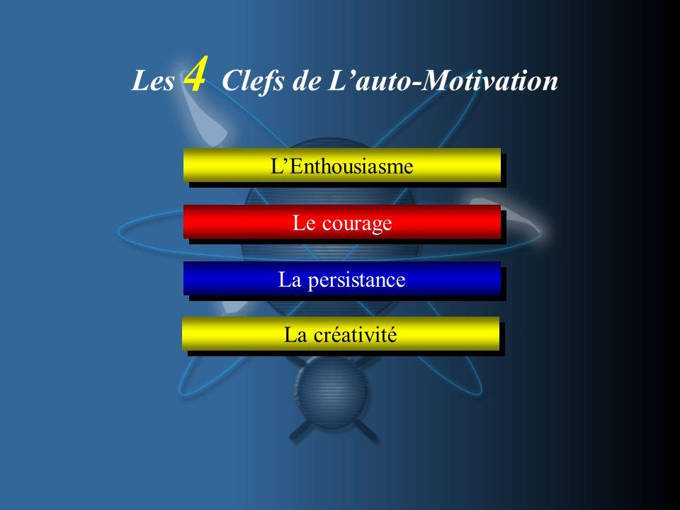 Les 4 Clefs de Lauto-Motivation LEnthousiasme Le courage La persistance La créativité