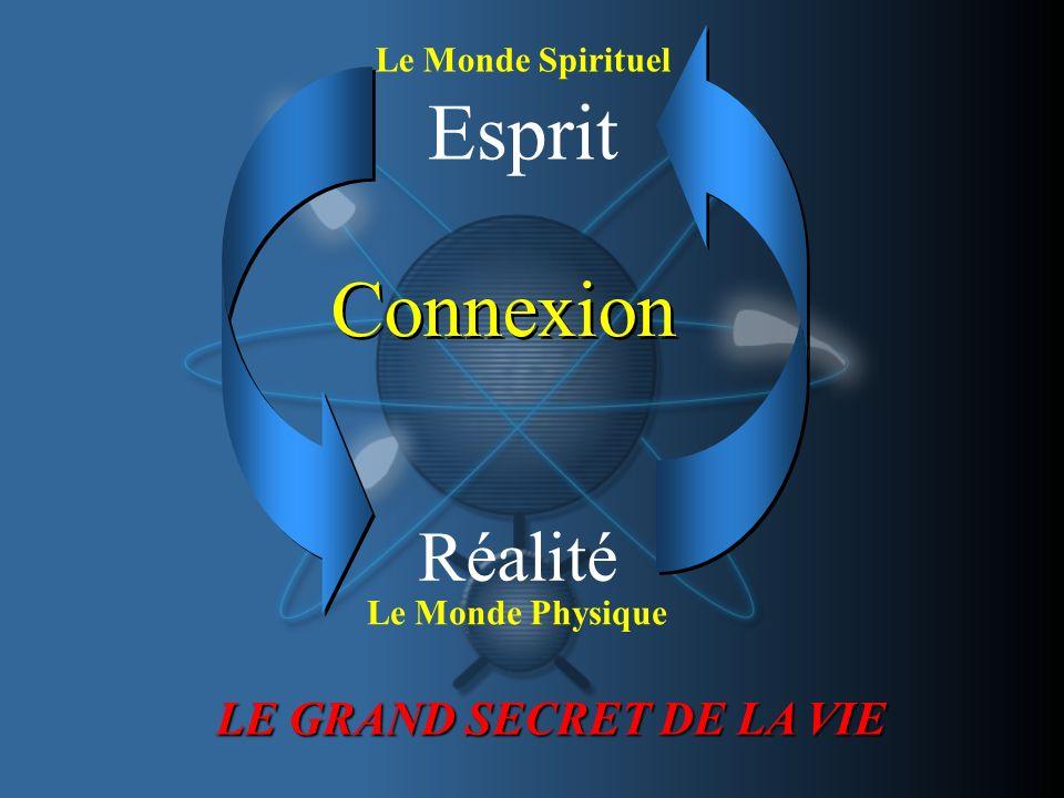 Esprit Réalité Connexion Le Monde Physique Le Monde Spirituel LE GRAND SECRET DE LA VIE