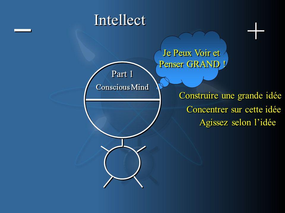Construire une grande idée Part 1 Conscious Mind + + Intellect Je Peux Voir et Penser GRAND ! Je Peux Voir et Penser GRAND ! Concentrer sur cette idée