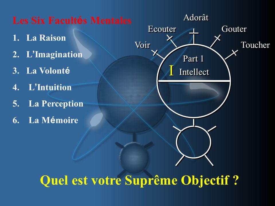 Part 1 I I Voir Ecouter Adorât Gouter Toucher Intellect Les Six Facult é s Mentales 1.La Raison 2.L Imagination 3.La Volont é 4. L Intuition 5. La Per