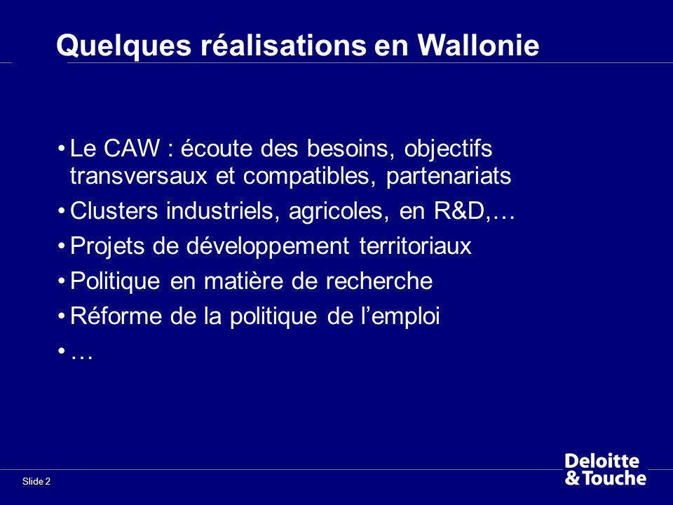 Slide 2 Quelques réalisations en Wallonie Le CAW : écoute des besoins, objectifs transversaux et compatibles, partenariats Clusters industriels, agric