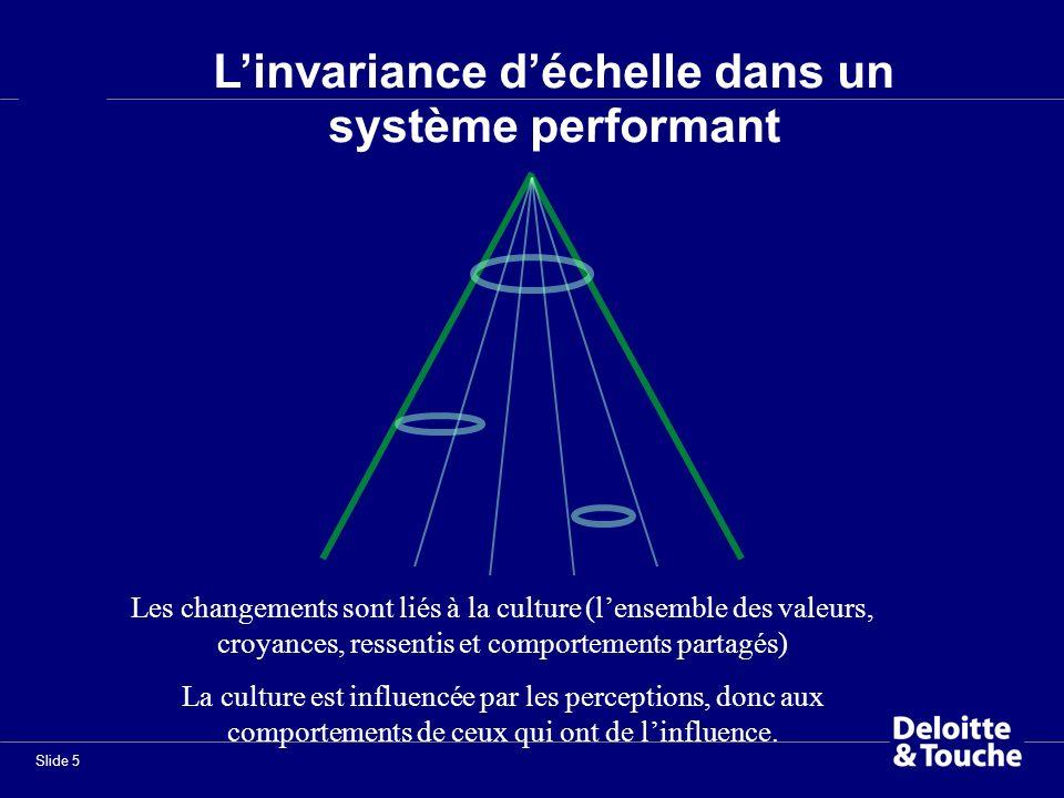 Slide 5 Linvariance déchelle dans un système performant Les changements sont liés à la culture (lensemble des valeurs, croyances, ressentis et comport