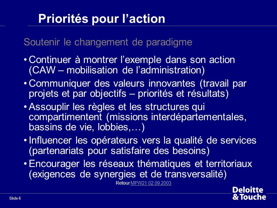 Slide 6 Priorités pour laction Continuer à montrer lexemple dans son action (CAW – mobilisation de ladministration) Communiquer des valeurs innovantes